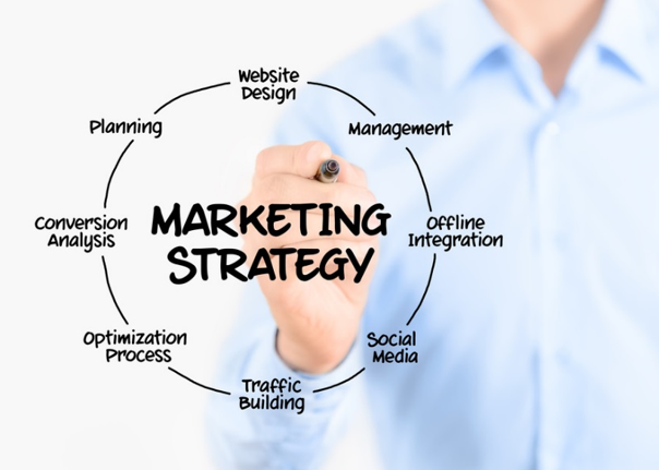 MARKETING STRATEGY CONSULTATION SERVICES IMAGE